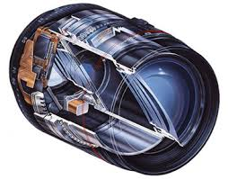 inside camera lens